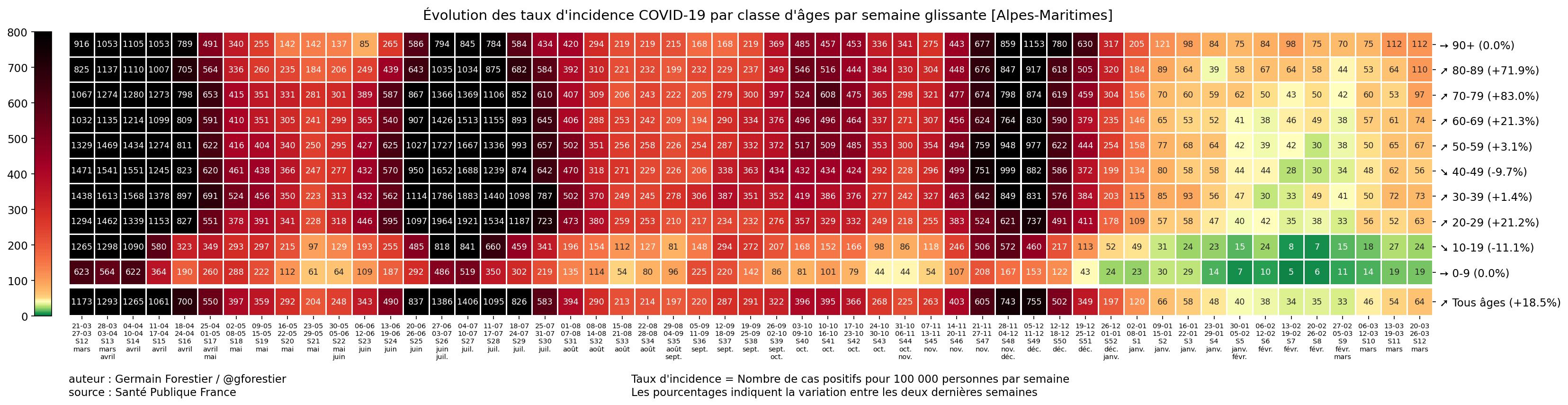Le coronavirus COVID-19 - Infos, évolution et conséquences - Page 5 06_Alpes-Maritimes-heatmap-incid-semaine