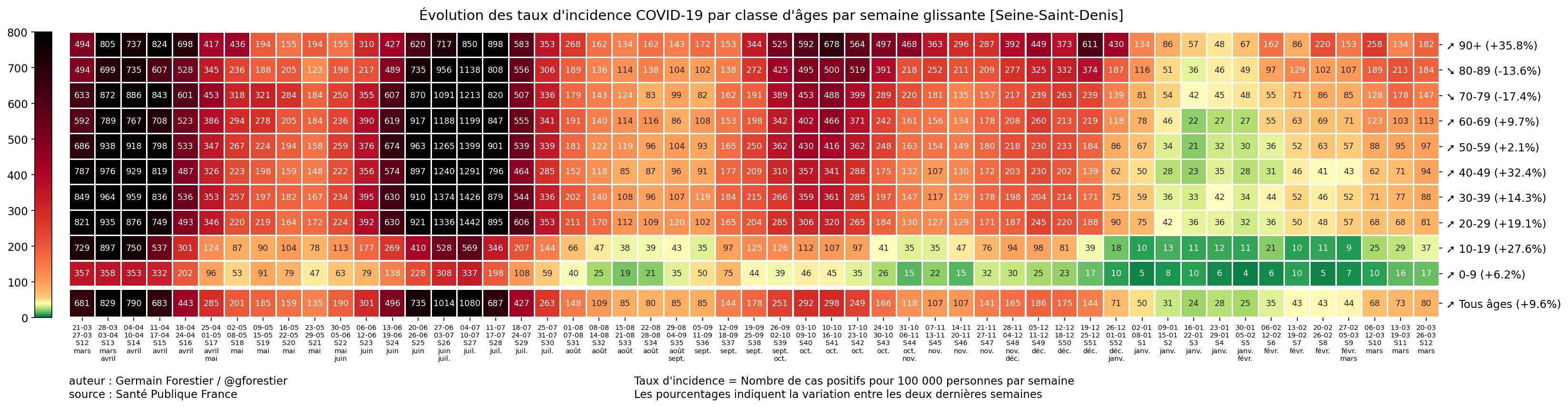 Le coronavirus COVID-19 - Infos, évolution et conséquences - Page 5 93_Seine-Saint-Denis-heatmap-incid-semaine