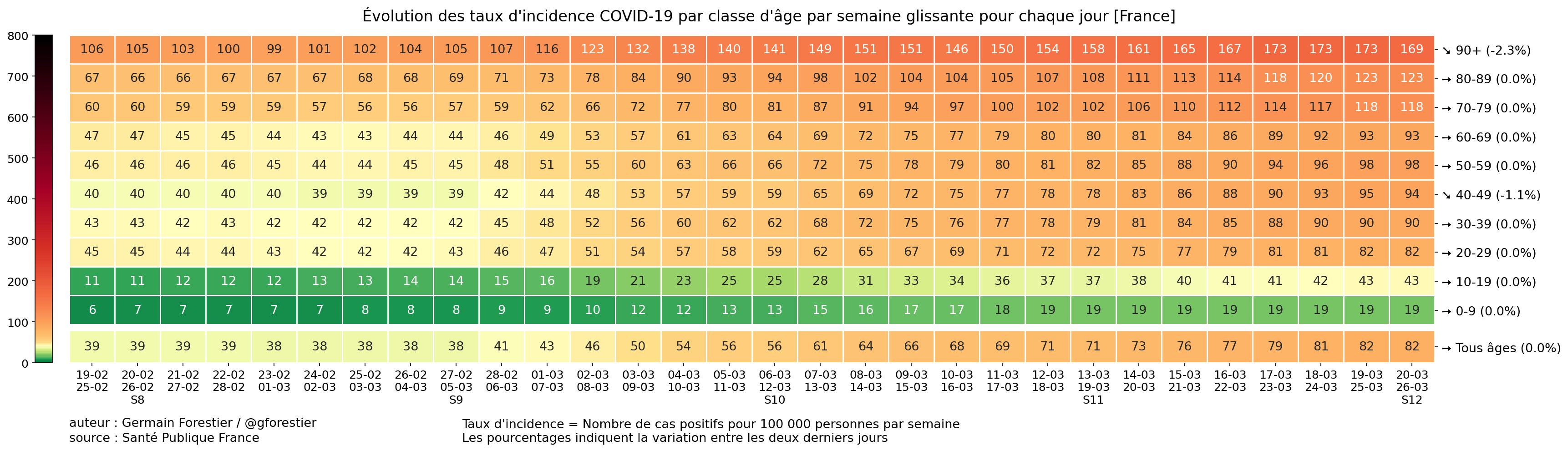 Le coronavirus COVID-19 - Infos, évolution et conséquences - Page 2 France-heatmap-incid-jour