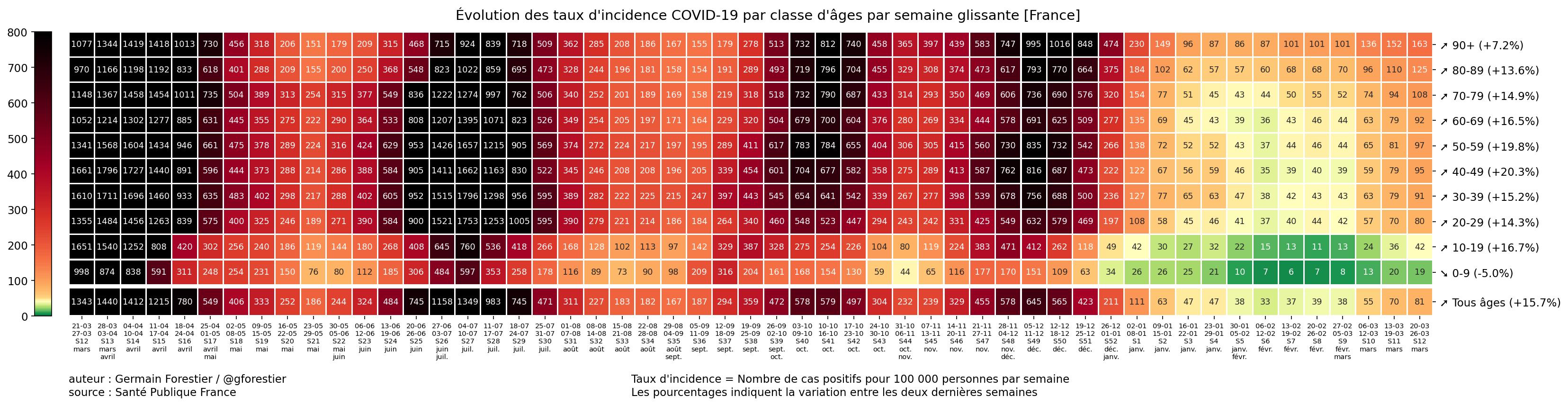 Le coronavirus COVID-19 - Infos, évolution et conséquences - Page 3 France-heatmap-incid-semaine