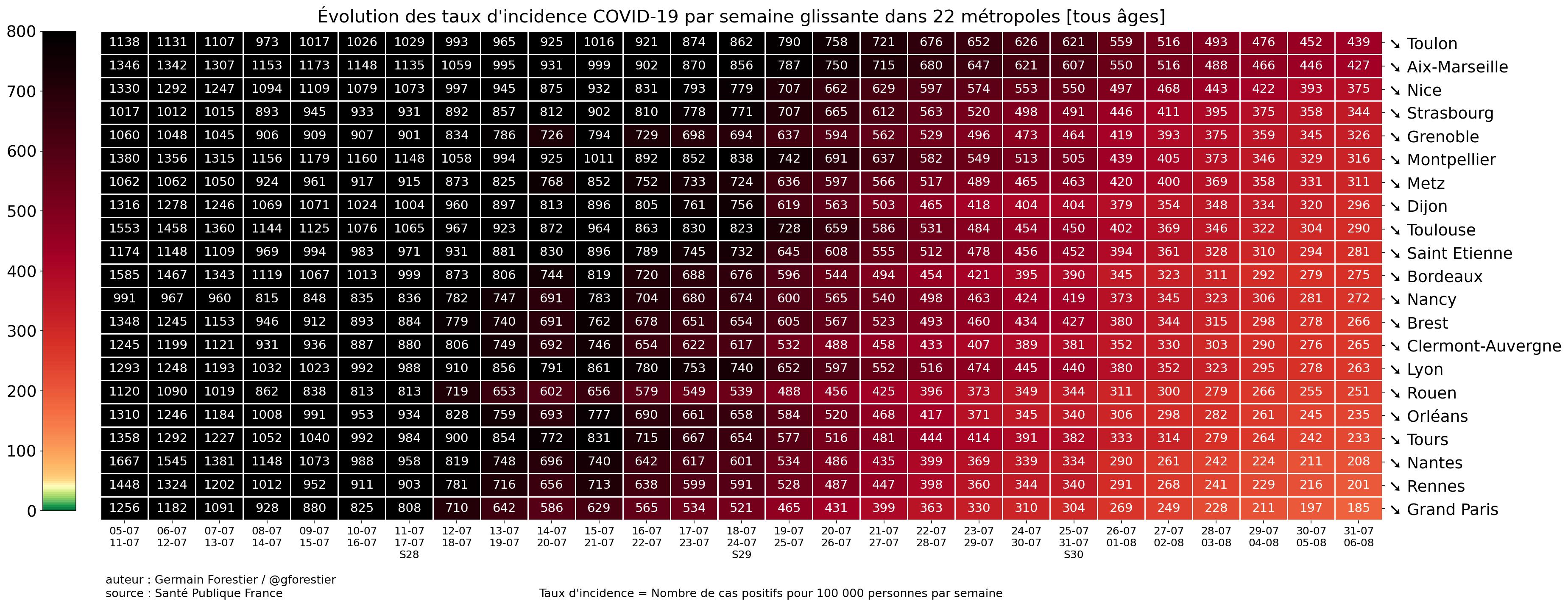 Le coronavirus COVID-19 - Infos, évolution et conséquences Metropoles
